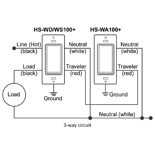Homeseer Hs Wa100 3 Way Companion Switch For Hs Ws100