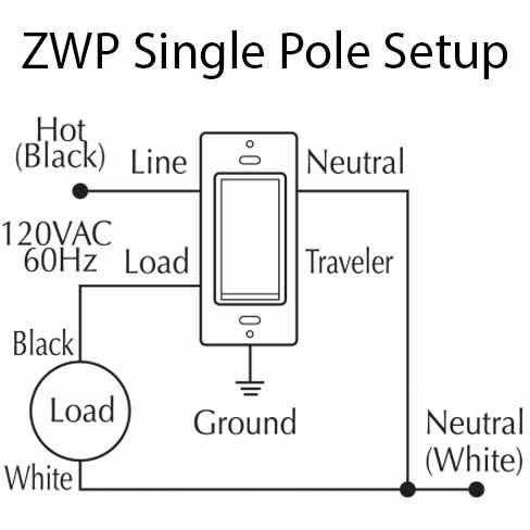 ZWP Z-Wave Plus In Wall Multi-Level Light Dimmer Instant