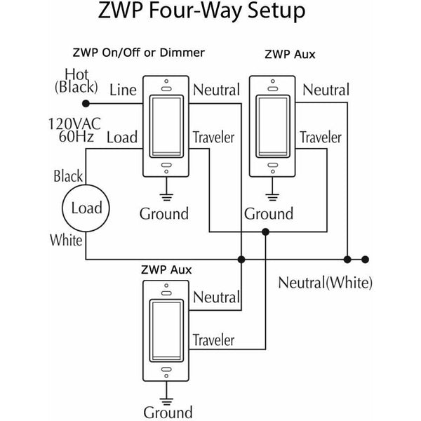 zwp z off light switch instance status