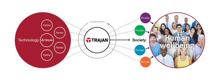 Trajan collaboration