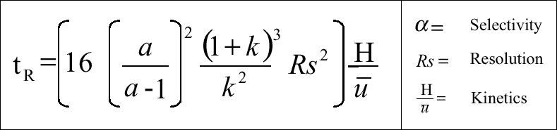 Isothermal calculation