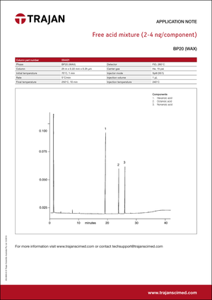 Application Note - Free acid mixture (2-4 ng/component) cover