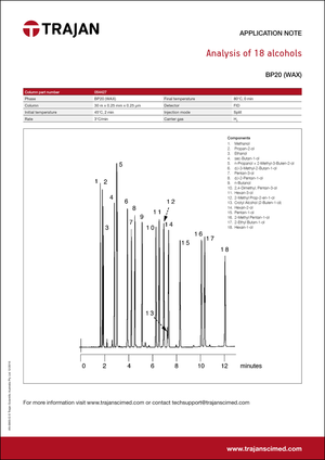 Application Note - Analysis of 18 alcohols cover