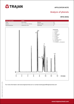 Application Note - Analysis of phenols cover
