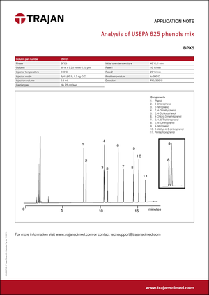 Application Note - Analysis of USEPA 625 phenols mix cover