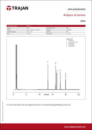 Application Note - Analysis of amines cover