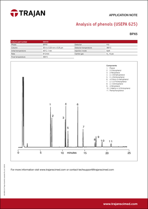 Application Note - Analysis of phenols (USEPA 625) cover