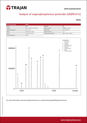 Application Note - Analysis of organophosphorous pesticides (USEPA 614) cover