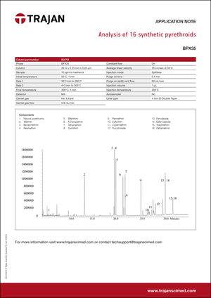 Application Note - Analysis of 16 synthetic pyrethroids cover