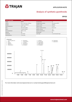 Application Note - Analysis of synthetic pyrethroids cover