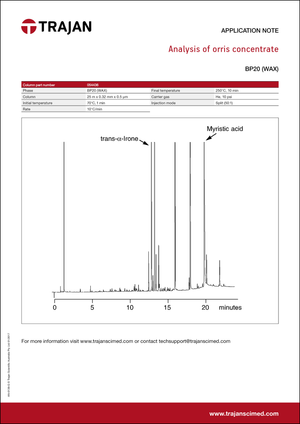 Application Note - Analysis of orris concentrate cover