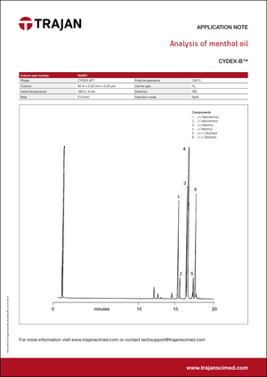 Application Note - Analysis of menthol oil cover