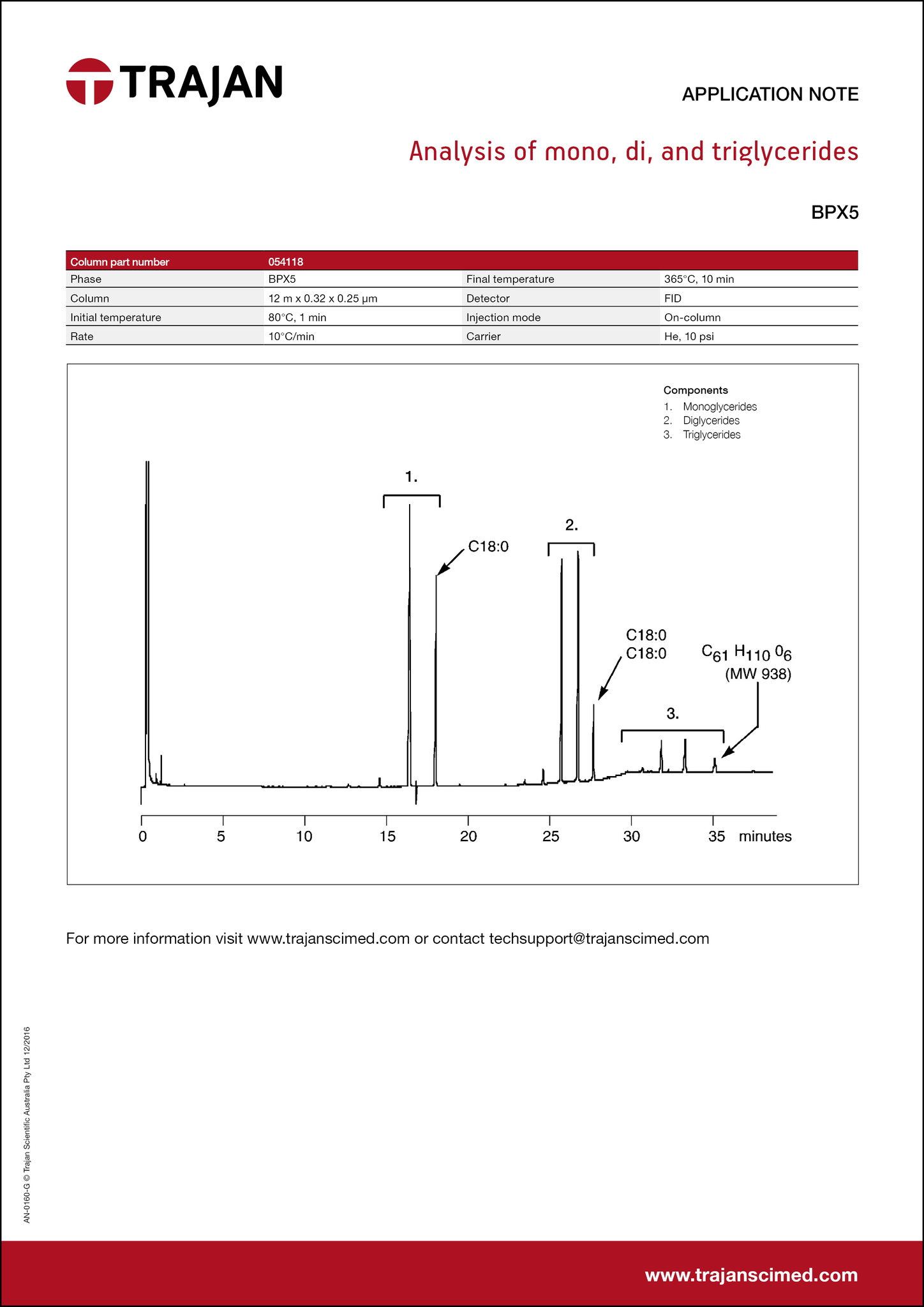 Analysis of mono di and triglycerides trajan scientific and application note analysis of mono di and triglycerides cover pooptronica Gallery
