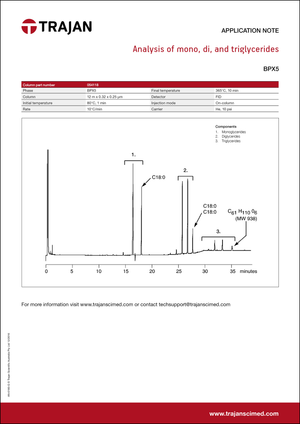 Application Note - Analysis of mono, di, and triglycerides cover