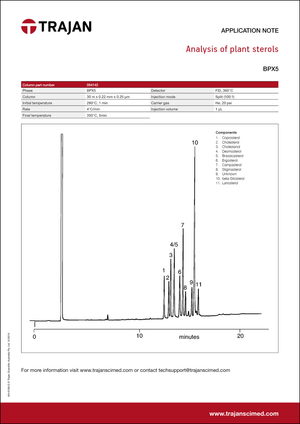 Application Note - Analysis of plant sterols cover