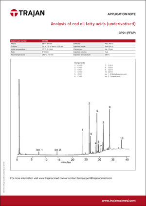 Application Note - Analysis of cod oil fatty acids (underivatized)