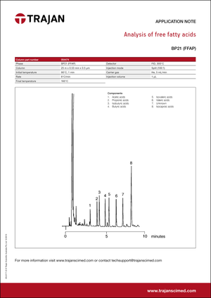 Application Note - Analysis of free fatty acids cover