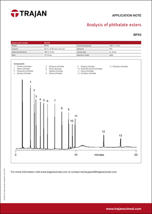 Application Note - Analysis of phthalate esters cover