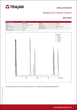 Application Note - Analysis of a solvent mixture cover
