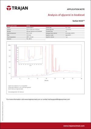 Application Note - Analysis of glycerol in biodiesel cover