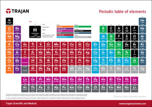 Poster - Periodic table of elements and fundamental physical constants
