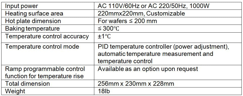 Hot plate technical specifications