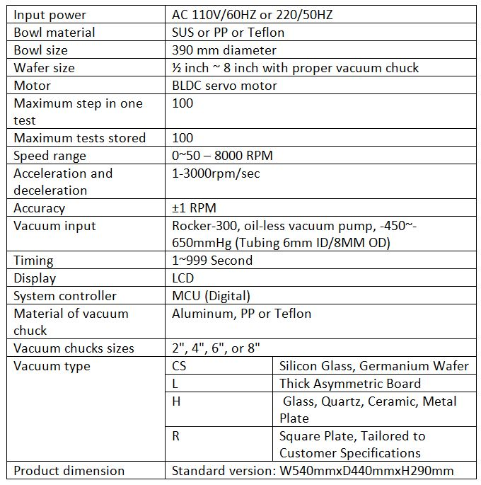 Technical specification of spin coater top 8