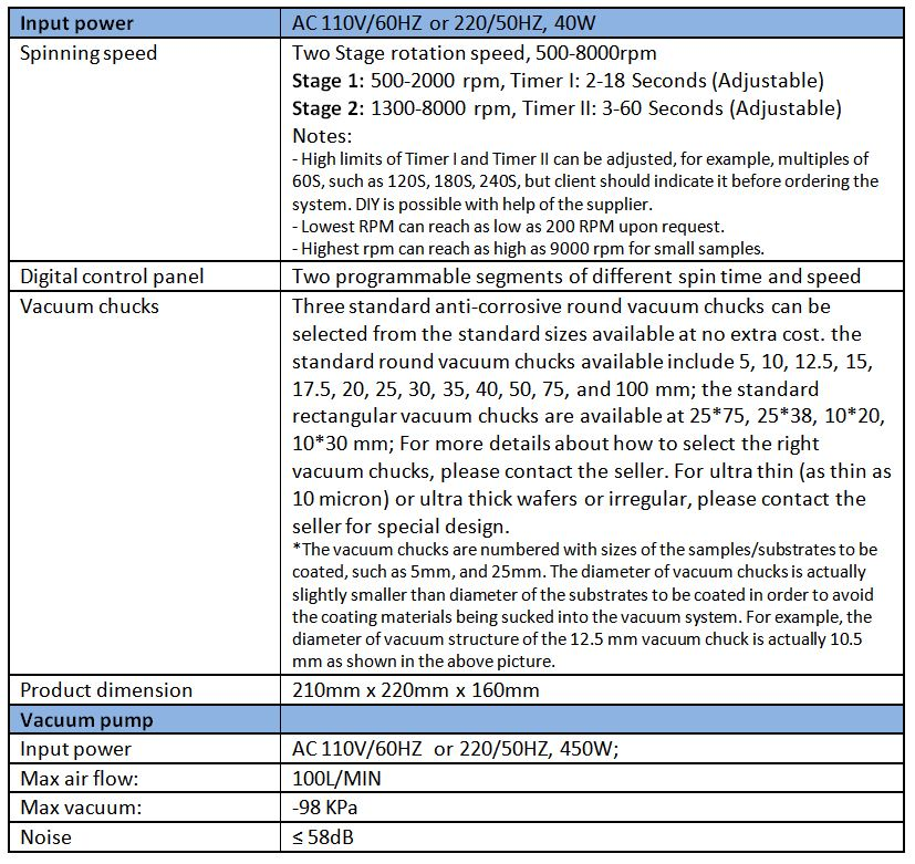 Technical specification table