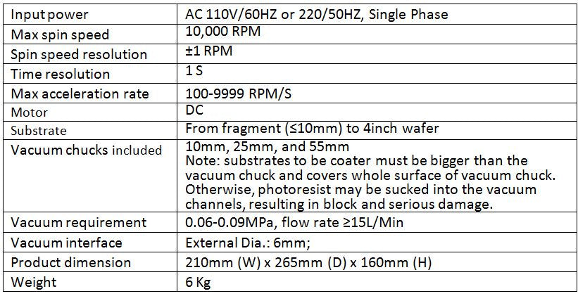 Technical specifications of spin coater