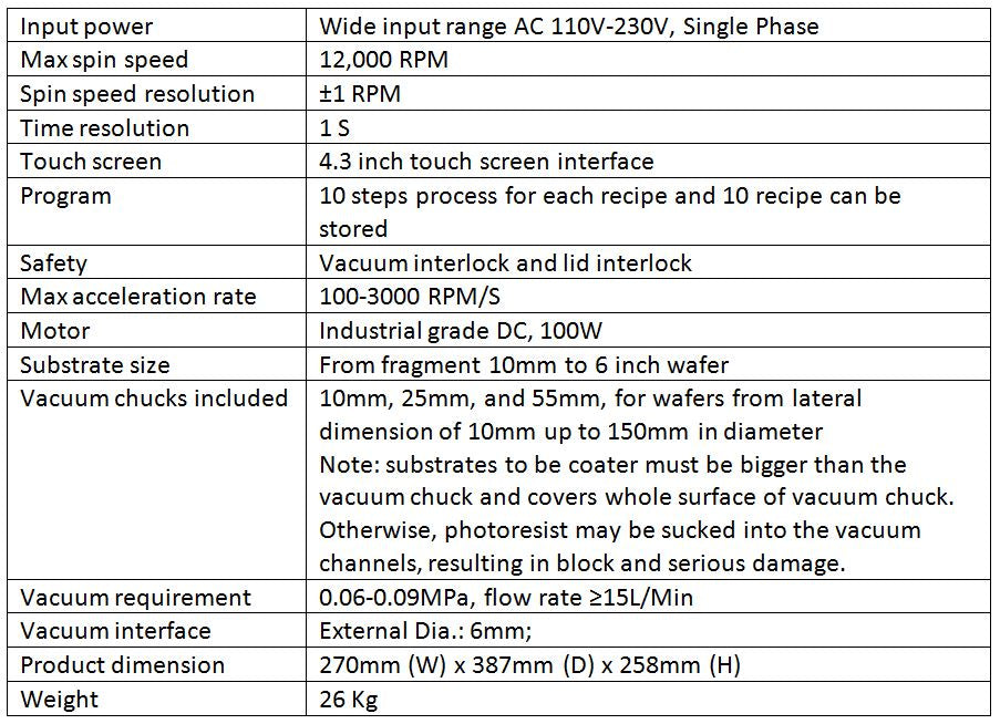 Technical specifications of SBC-150 Spin coater