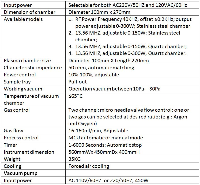 Technical specifications of plasma cleaner