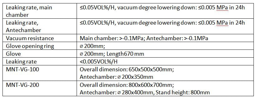 Technical specifications of vacuum gloveglox micronano tools
