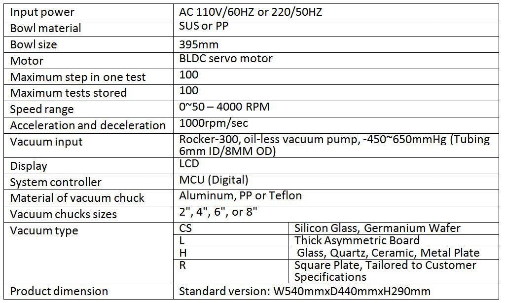 Technical specification table of MNT-TOP-8 Spin coater