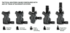 Safariland Tactical Rig Configurations