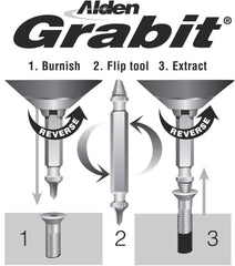 Alden 8440P Grabit® Pro Broken Bolt & Damaged Screw Extractor 4 Piece Kit