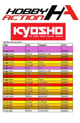 Kyosho Big Bore Rear Shock Spring Red/Medium Hard KYO XGS014