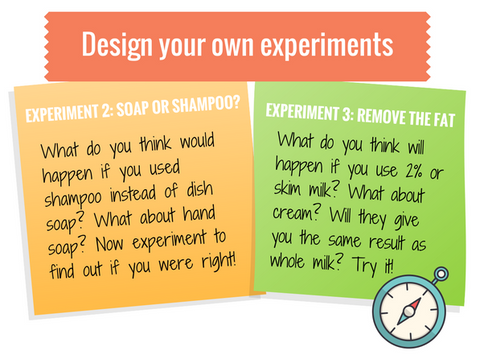 design ideas for experiments | Camp Yellow Scope