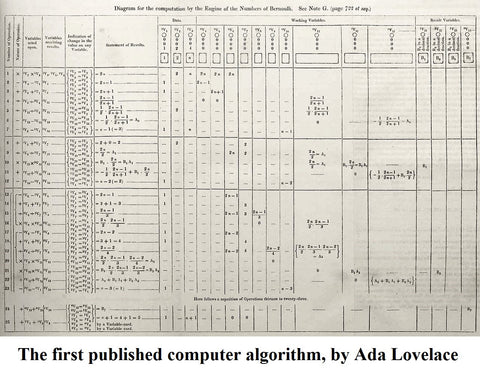ada lovelace program