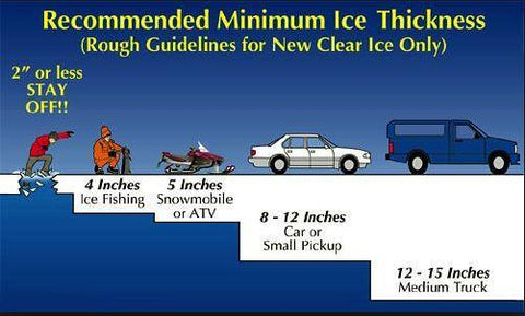 Ice Fishing Thickness Chart