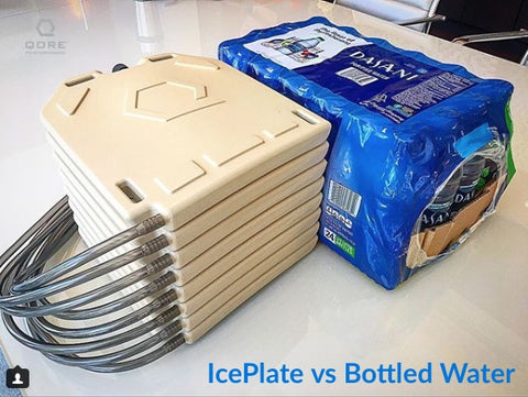 IcePlate stores more water in the same space compared to bottled water