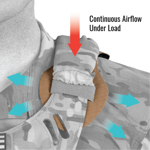 IceVents Aero Ventilated Plate Carrier Shoulder pad contoured for minimalist plate carriers