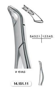 Extraction Forceps Pediatric, Lower, Universal (14.151.11) Forceps - Blue & Green Inc.