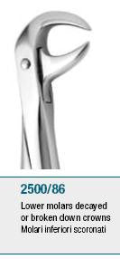 Extraction Forceps, Lower Molars & Broken Down Decayed Crowns (2500/86) Forceps - Blue & Green Inc.