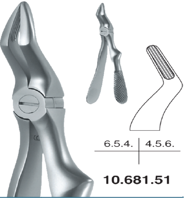 Childrens Forceps, Upper Roots (10.681.51) Forceps - Blue & Green Inc.