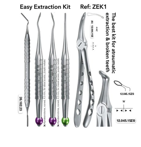 Easy Extraction Kit (ZEK1) Extraction - Blue & Green Inc.