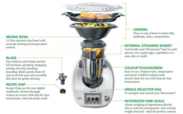 Buy thermomix singapore why thermomix reviews chefanddivine