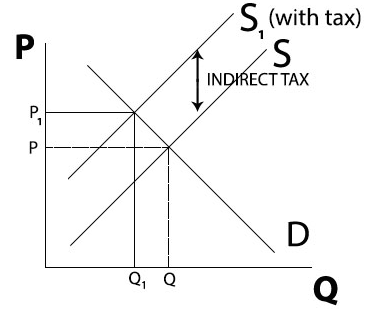 evaluate the likely economic effects of Evaluate the likely economic effects of a reduction in public sector borrowing on the uk economy a reduction in public sector borrowing is likely to occur when there is either a budget surplus, when the government's revenue is greater than its total spending or when the deficit is reduced.