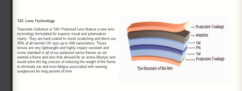 TAC_LENS_Explanation_large.png?268900705