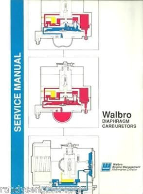 C-1022 Walbro Diaphragm Carburetor Service Manual