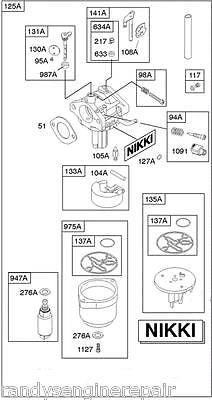 Briggs And Stratton Carburetor Types additionally Honda Gx610 Diagrams additionally Fuse Box Template in addition Wiring Harness For Boat further Diagram Of The Female Reproductive. on fuse box label